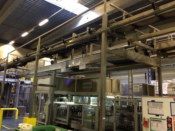 Bordessen West Vlaanderen - Inox Bordes rond Transportbanden